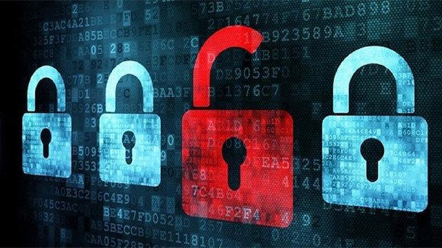 Siber güvenlik günümüzde büyük bir önem kazandı.