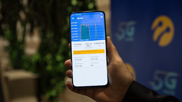 Turkcell breaks world 5G network speed record