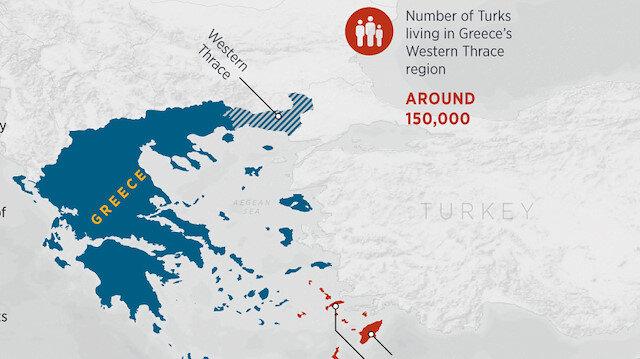 Turks in Greece still being denied their rights