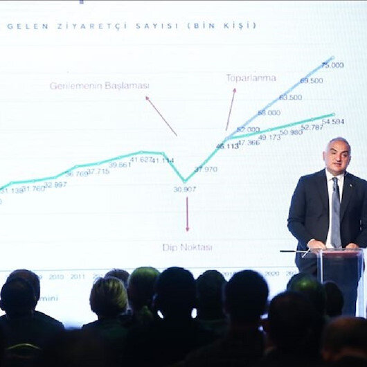 بـ75 مليون سائح.. تركيا تُعلن استراتيجيتها السياحية لـ2023