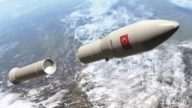 تركيا وإيطاليا..تعاون استراتيجي جديد نحو الفضاء