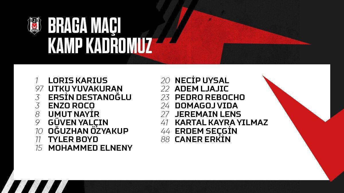 Beşiktaş'ın Braga maçı kamp kadrosu