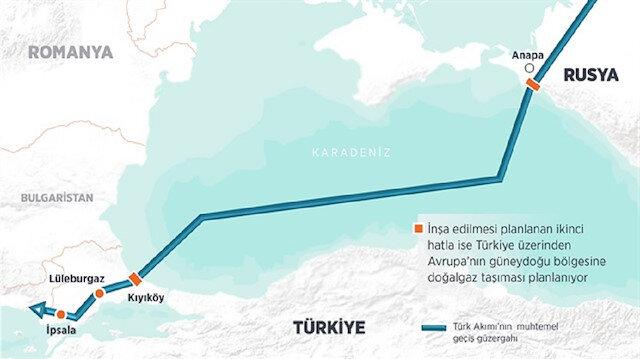 أنقرة: مشروع
