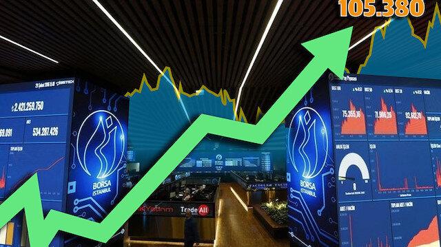 Borsa 18 ayın en yükseğinde