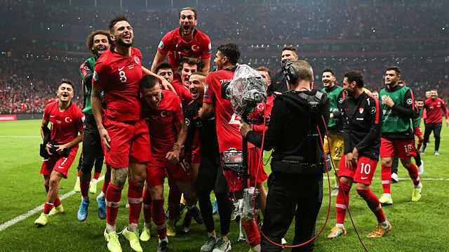 A Milli Takımımızın EURO 2020'deki muhtemel rakipleri