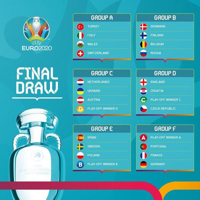 A Milli Takımımız EURO 2020'de A Grubu'nda yer alıyor.
