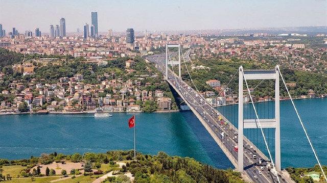 ازدياد مبيعات العقار التركية للأجانب 14.8 في المئة خلال 2019