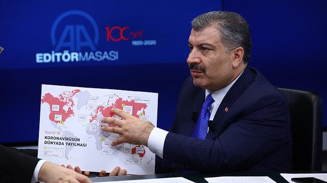 No coronavirus case confirmed so far in Turkey