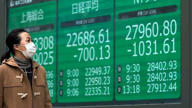 كورونا يضرب اقتصاد العالم ويكبده خسائر فلَكَية