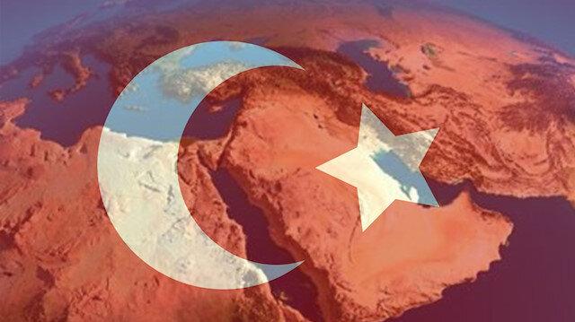 لماذا تحولت الحملات العثمانية من الغرب إلى الشرق العربي؟