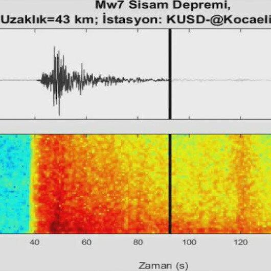 İzmir'deki depremin korkutucu sesi böyle kaydedildi