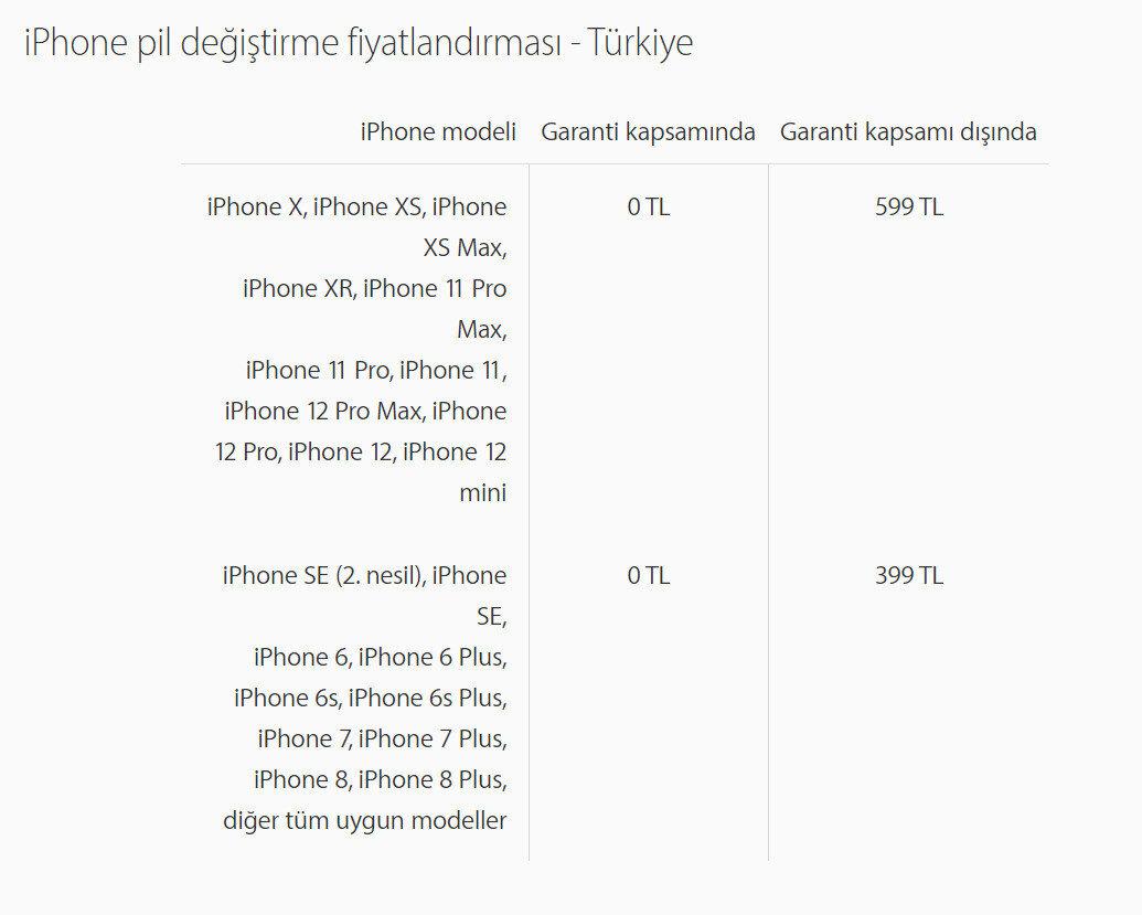 iPhone 12'nin garanti kapsamı dışındaki pil değişim ücreti 599 TL.