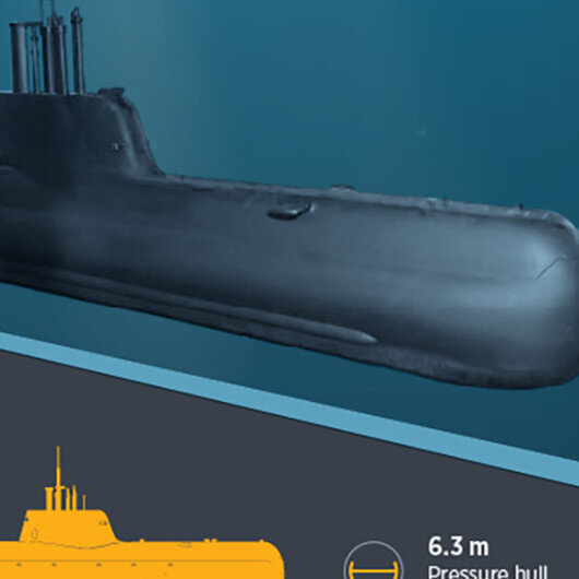 Turkish firm produces indigenous submarine probe device