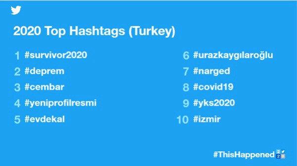 Twitter Türkiye'De 2020'nin hashtag listesi ise bu şekilde.