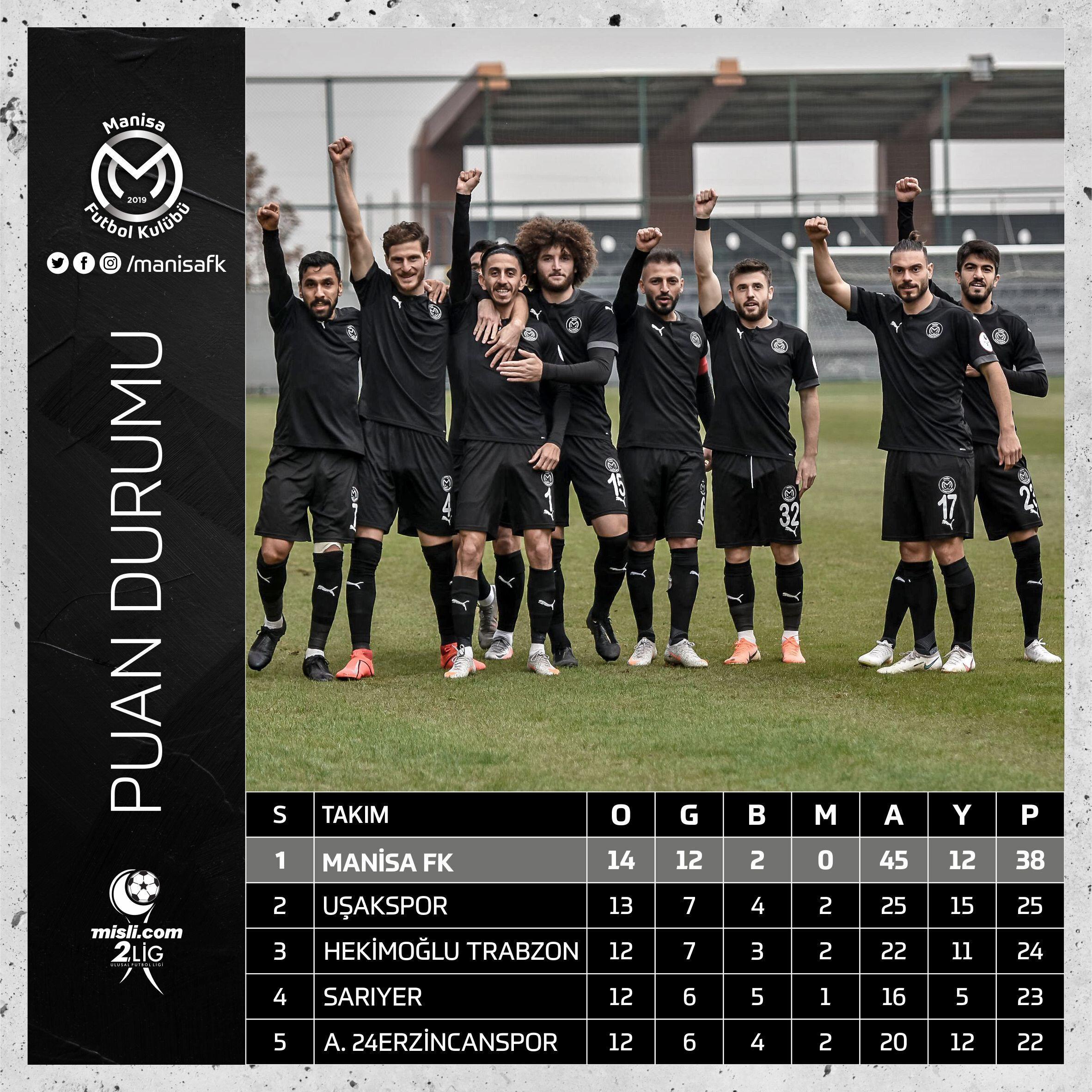 2. Lig Beyaz Grup'taki ilk 5 sıra.