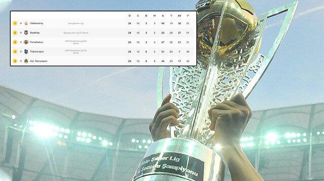 Süper Lig'de şampiyonu tahmin ettiler