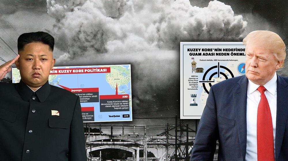 ABD ile Kuzey Kore arasındaki füze gerilimi büyüyor.
