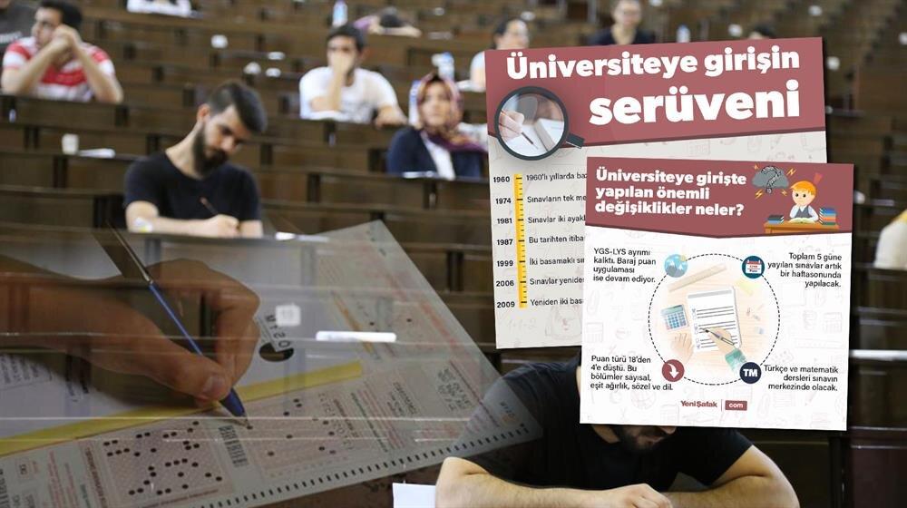 TEOG'dan sonra üniversiteye girişte de sistem değişikliğine gidildi. YGS-LYS ayrımı kaldırıldı. Yeni sistem bu yıldan itibaren uygulanacak.