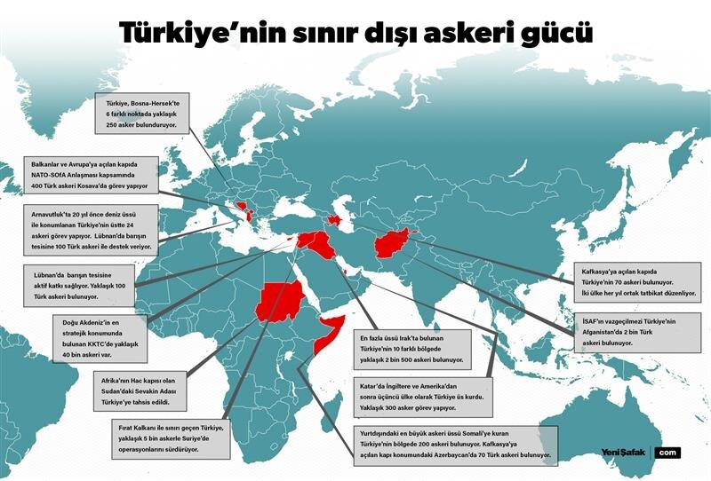 Türkiye Osmanlı topraklarına geri dönüyor ile ilgili görsel sonucu
