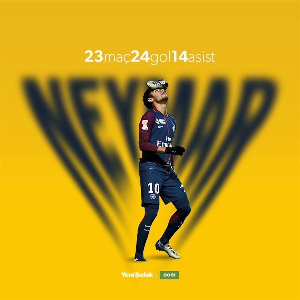 Neymar'ın PSG istatistiği