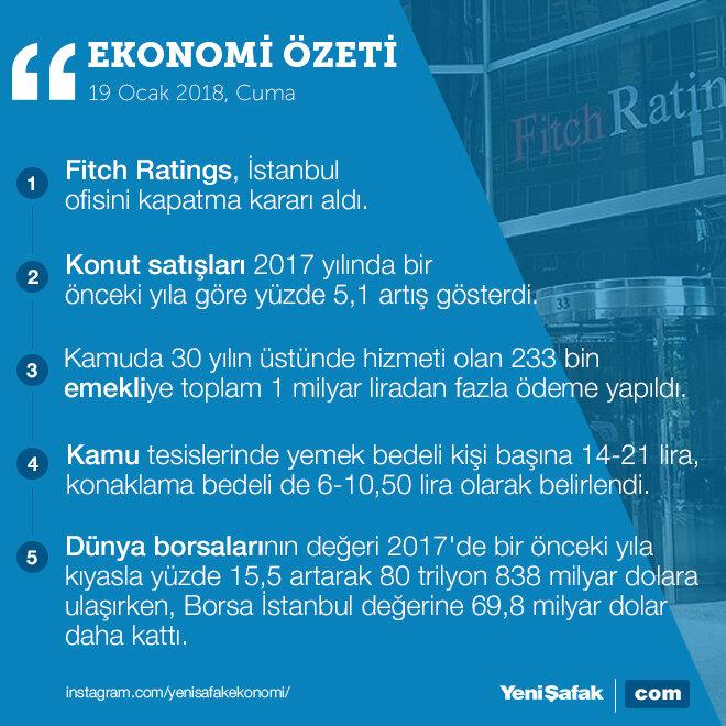 Fitch'ten Türkiye kararı
