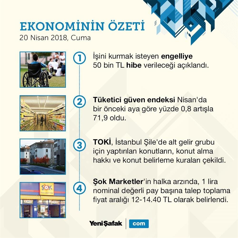 20 Nisan ekonomi bülteni