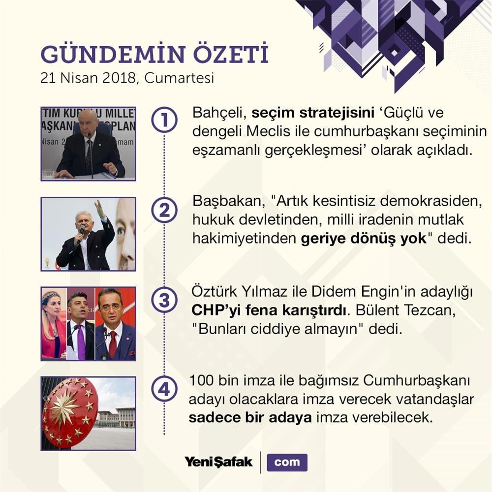 21 Nisan Türkiye gündemi özeti;