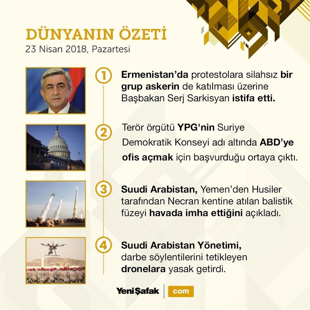 Sarkisyan istifa etti