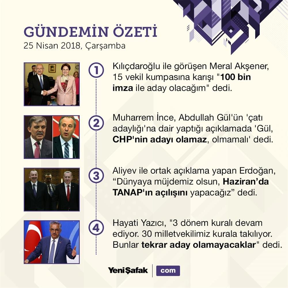 25 Nisan Türkiye gündemi özeti;