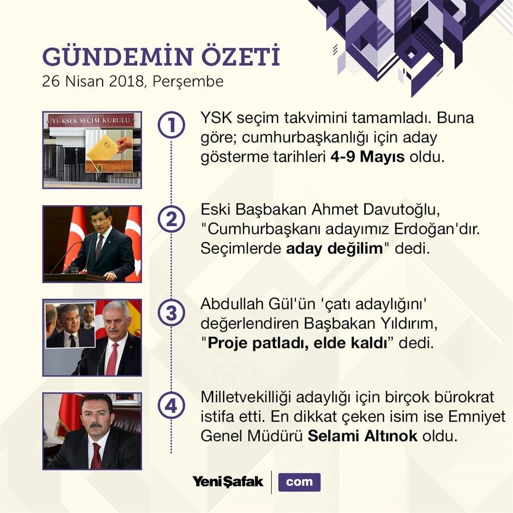 26 Nisan Türkiye gündemi özeti;