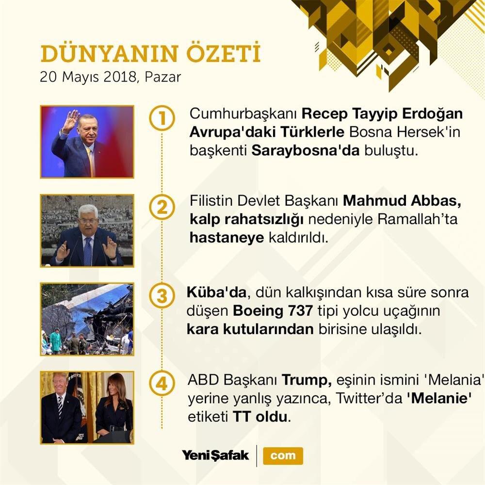 Cumhurbaşkanı Erdoğan Avrupalı Türklerle buluştu