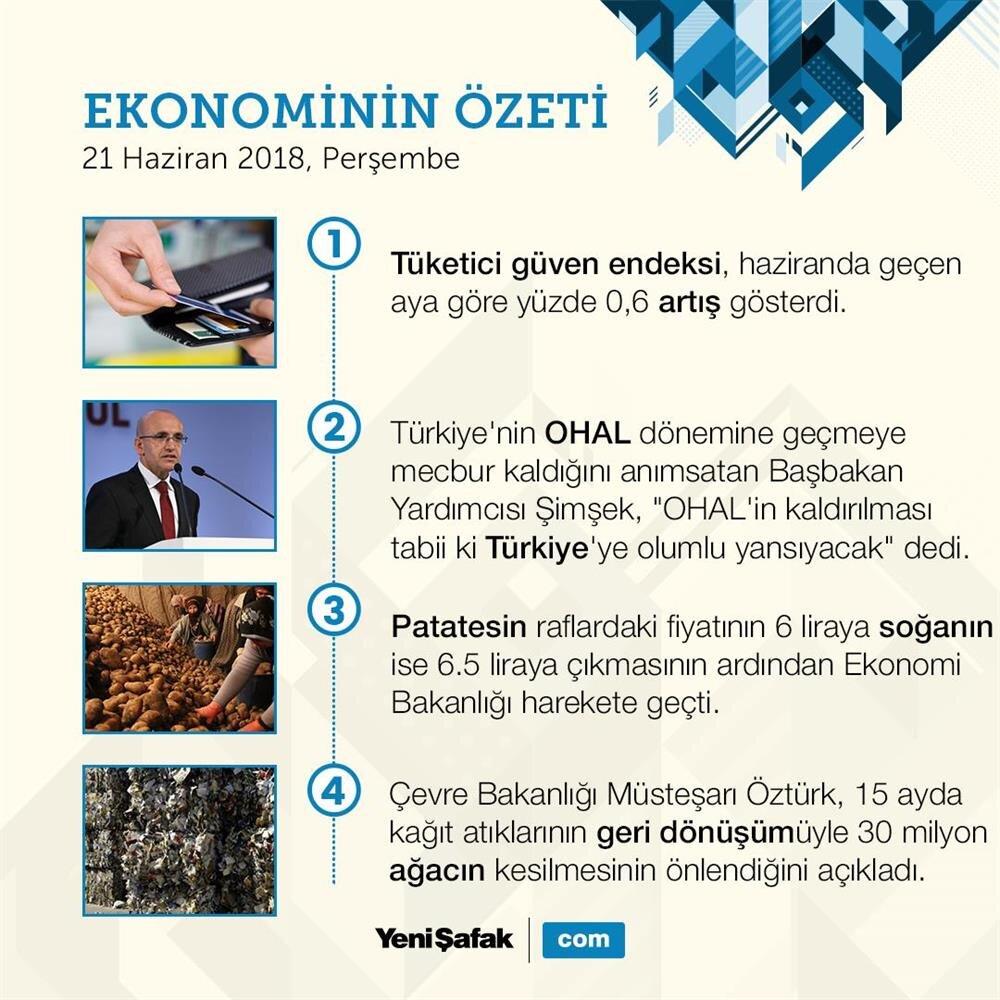21 Haziran ekonomi bülteni