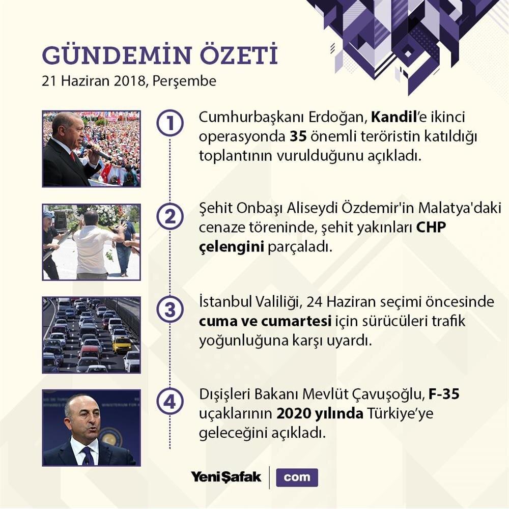 21 Haziran Türkiye gündemi