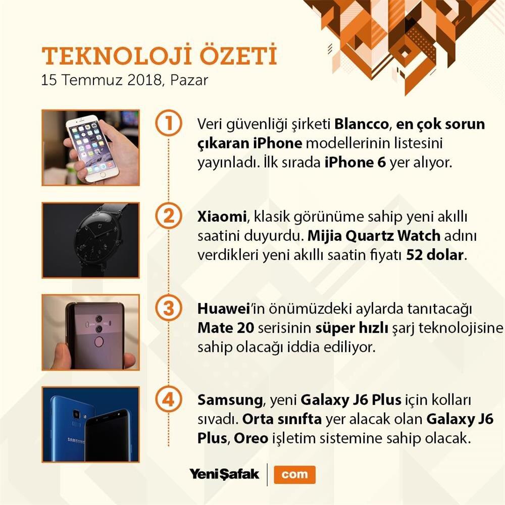 Veri güvenliği şirketi Blancco, en çok sorun çıkaran iPhone modellerinin listesini yayınladı. İlk sırada iPhone 6 yer alıyor.